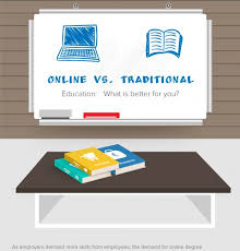 Traditional vs. Online Education